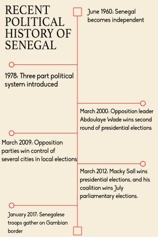 Senegal Political Facts.jpg
